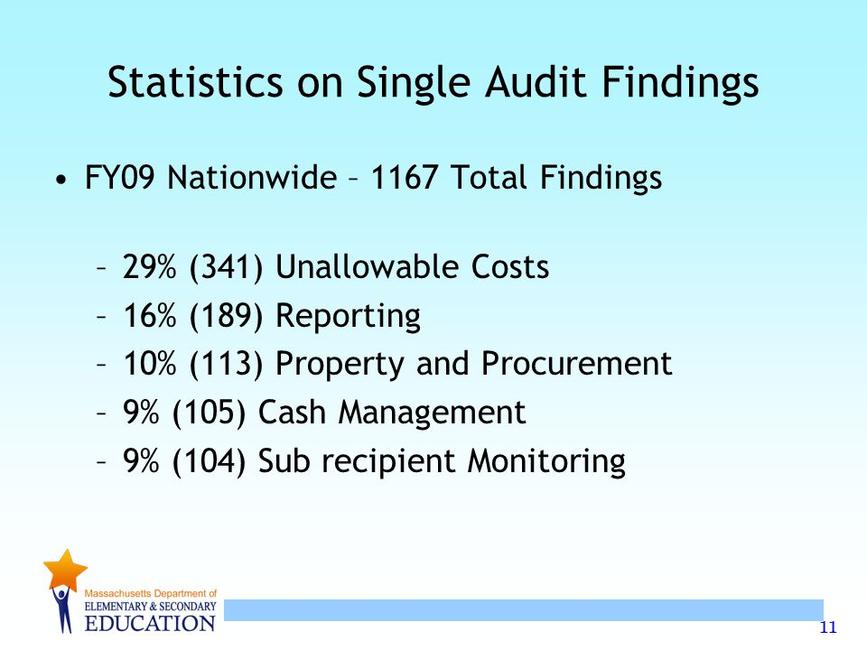 11 Statistics on Single Audit Findings FY09 Nationwide – 1167 Total Findings –29% (341) Unallowable Costs –16% (189) Reporting –10% (113) Property and