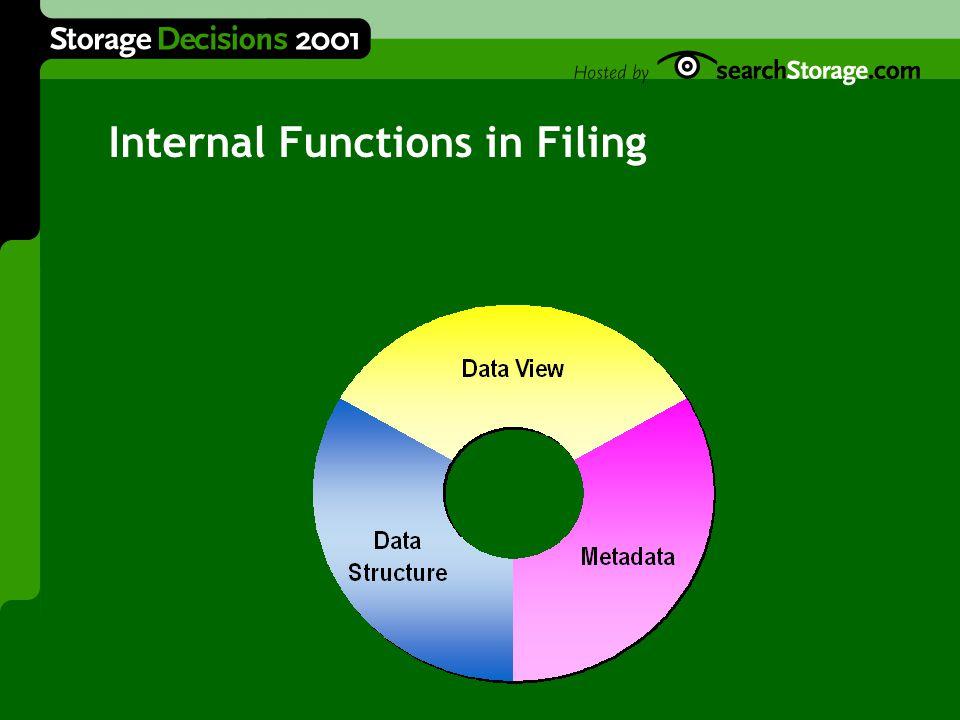 Internal Functions in Filing
