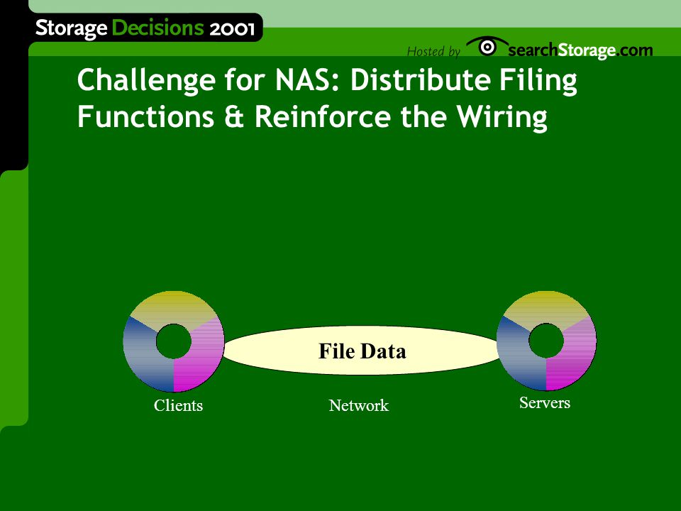 Challenge for NAS: Distribute Filing Functions & Reinforce the Wiring File Data Clients Servers Network