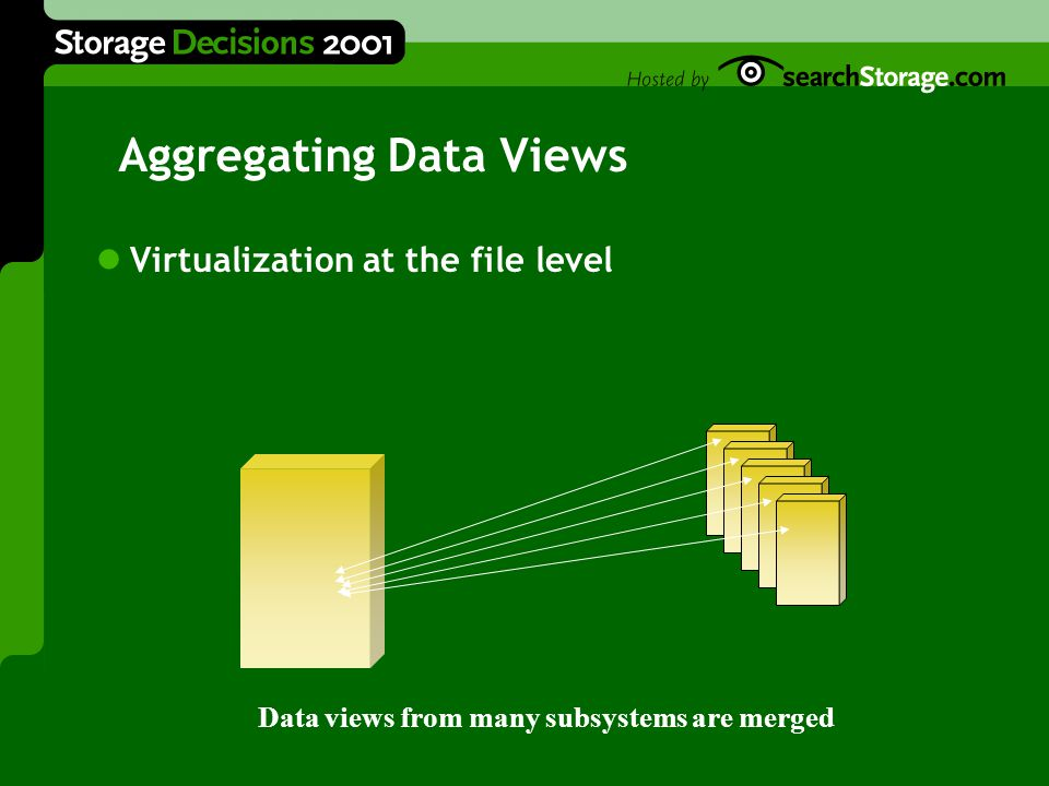 Aggregating Data Views Virtualization at the file level Data views from many subsystems are merged