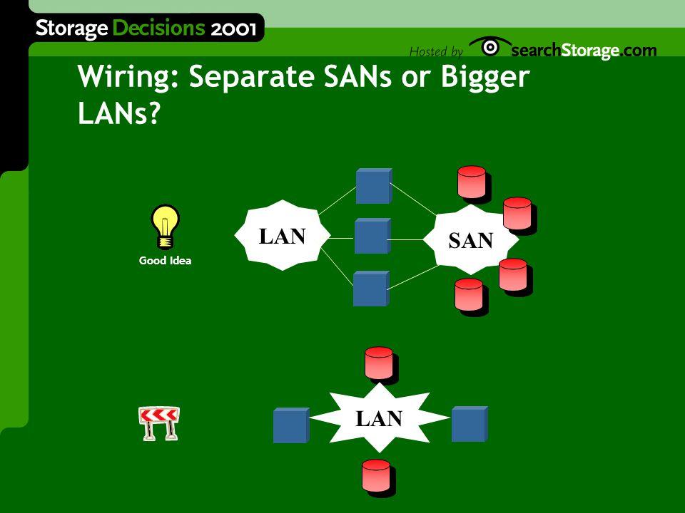 Wiring: Separate SANs or Bigger LANs LAN SAN Good Idea