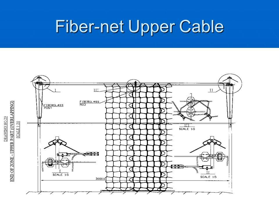 Fiber-net Upper Cable