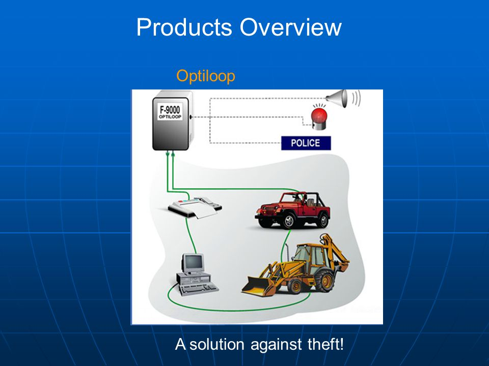 Products Overview Optiloop A solution against theft!