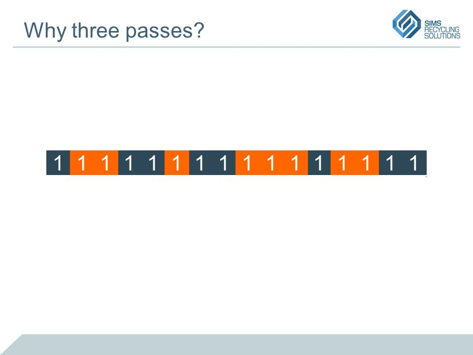 Why three passes 11111111 11111111
