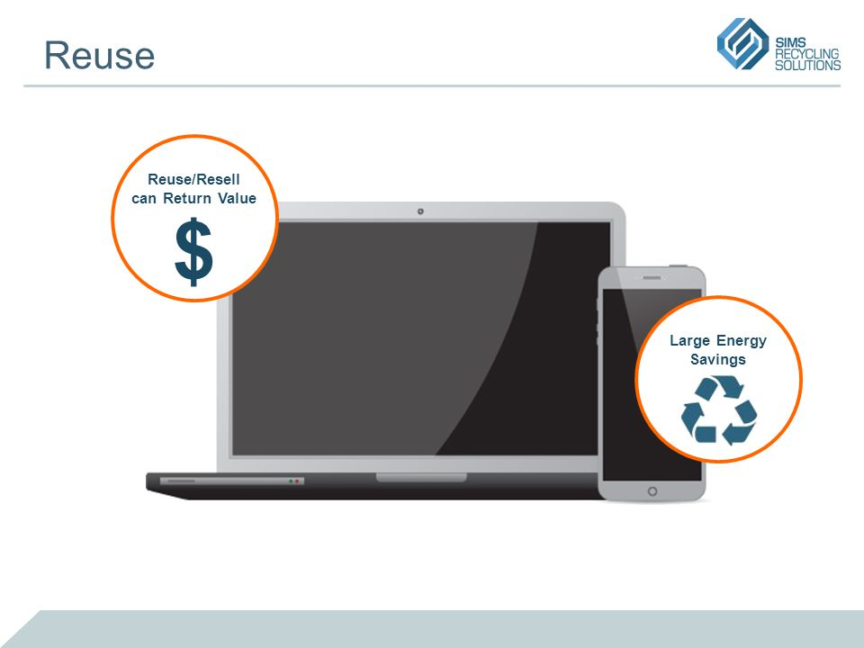 Reuse Reuse/Resell can Return Value $ Large Energy Savings