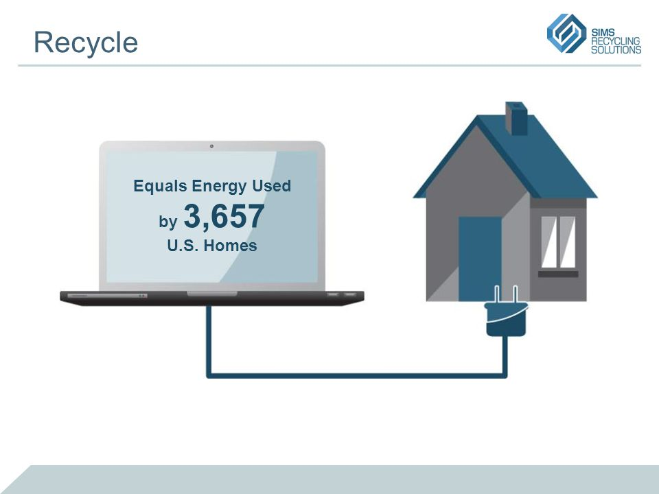 Recyclin g 1 Million Laptops Recycle Equals Energy Used by 3,657 U.S. Homes