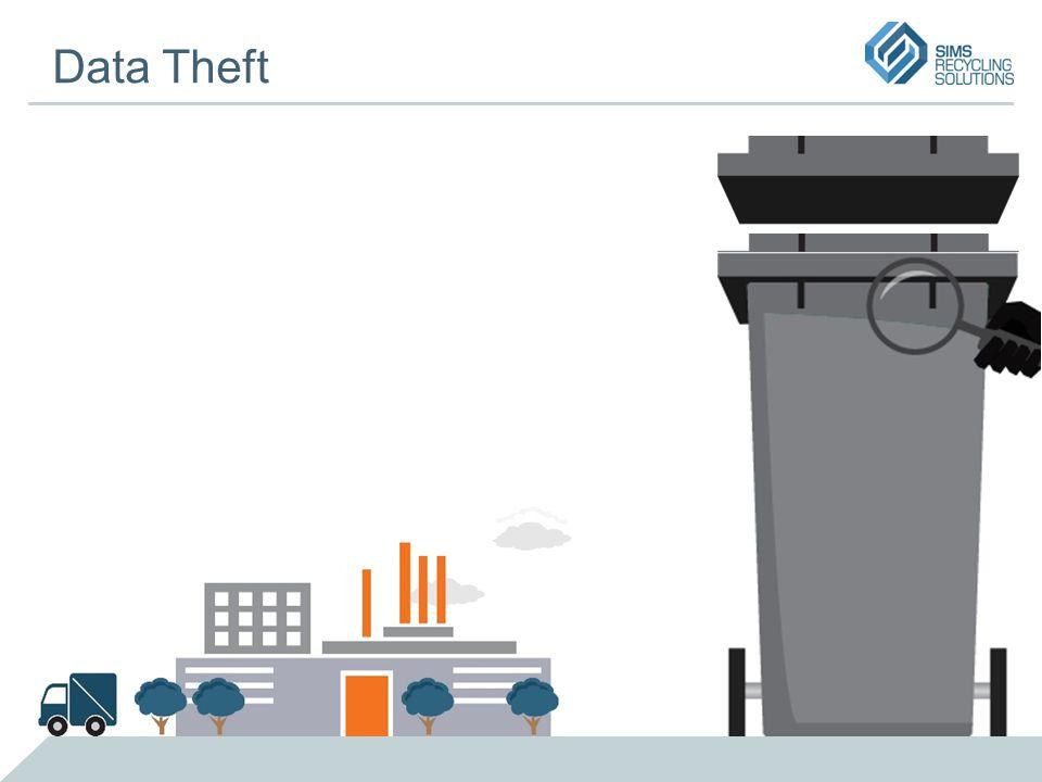 Printers Copiers Fax Machines Low Tech Theft
