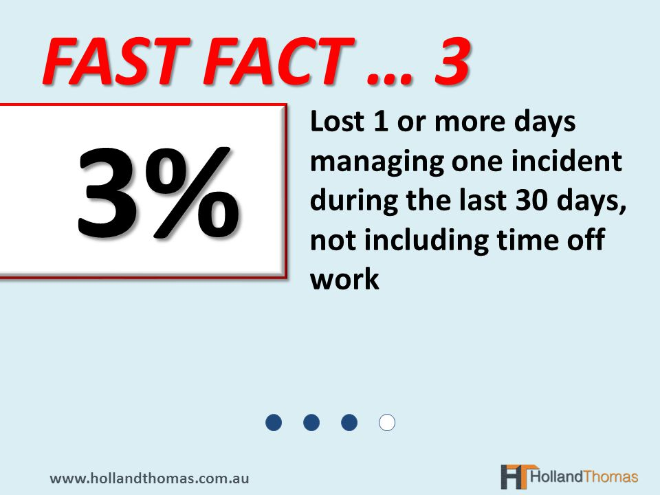 FAST FACT … 3 www.hollandthomas.com.au Lost 1 or more days managing one incident during the last 30 days, not including time off work 3% 3%.