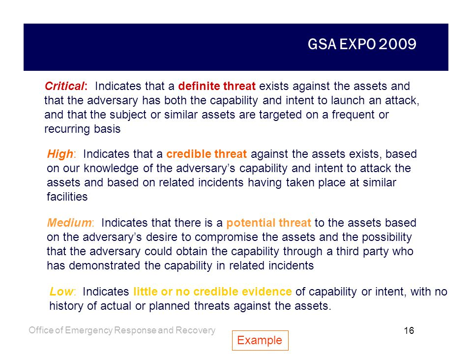 GSA EXPO 2009 Office of Emergency Response and Recovery 15 Understanding the threat: CAPABILITY TO ACT HISTORY INTENT –Goals –Motivation –Collection/a