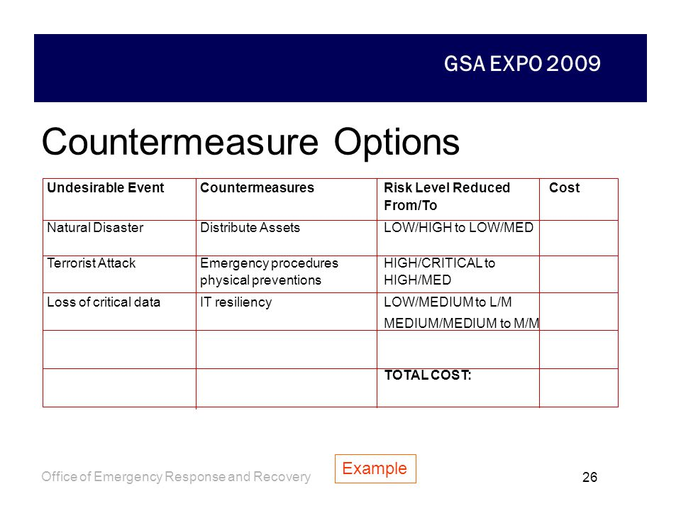 GSA EXPO 2009 Office of Emergency Response and Recovery 25 Countermeasures (mitigation strategies) –An action taken or a physical entity used to reduc