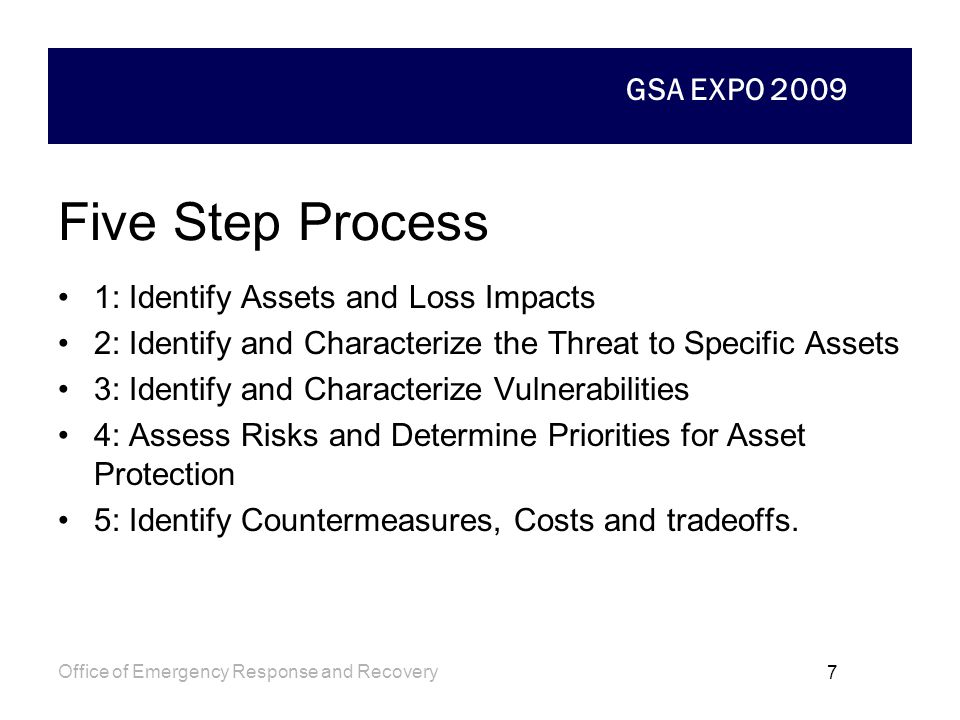 GSA EXPO 2009 Office of Emergency Response and Recovery 6 Risk Management at a Glance Assess Assets 1 Assess Threats 2 Assess Vulnerabilities 3 Assess Risks 4 Determine Countermeasure Options 5 Make RM Decisions Cost Analysis Benefits Analysis Monitor Implement Test & Eval