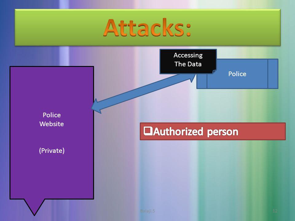 Police Website (Private) Police Accessing The Data 12Balaji.S