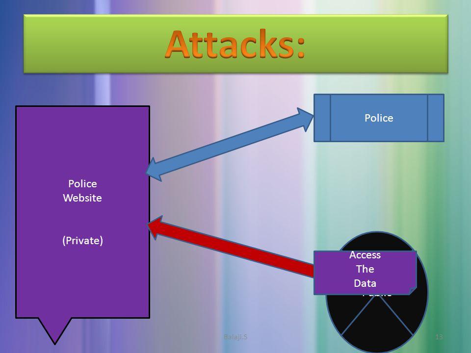 Police Website (Private) Public Police Access The Data 13Balaji.S