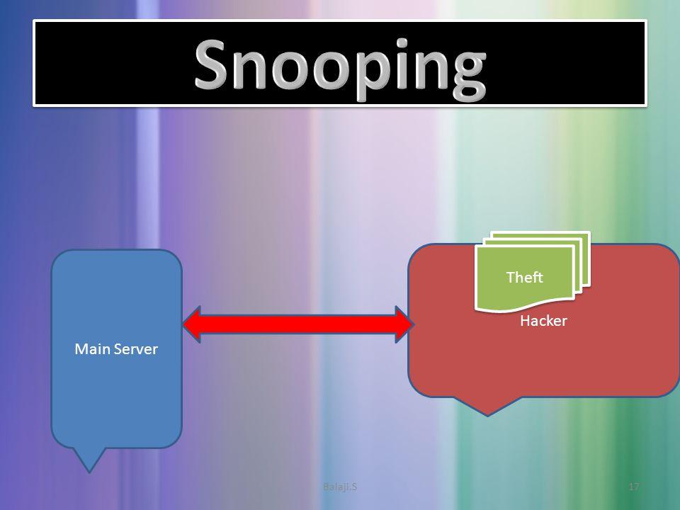 Main Server Hacker Theft 17Balaji.S