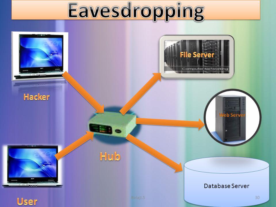 Database Server 30Balaji.S