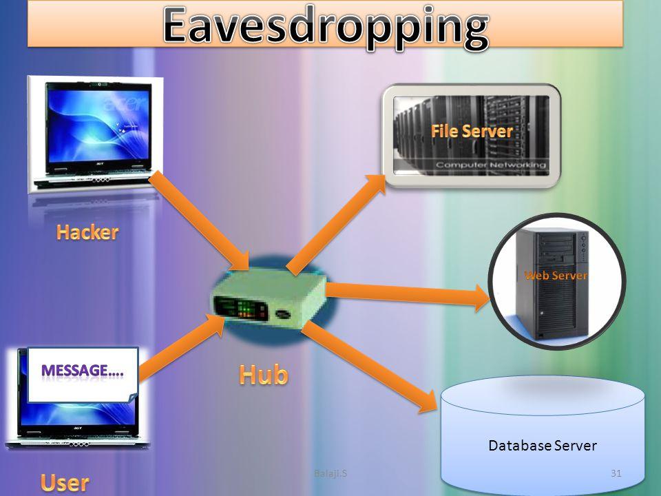 Database Server 31Balaji.S