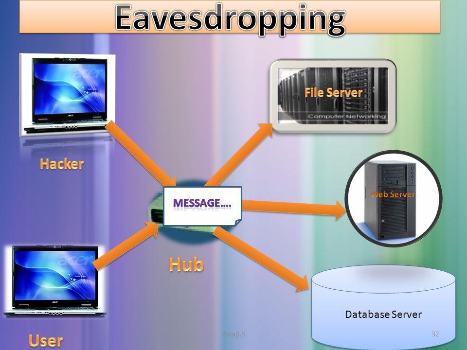 Database Server 32Balaji.S