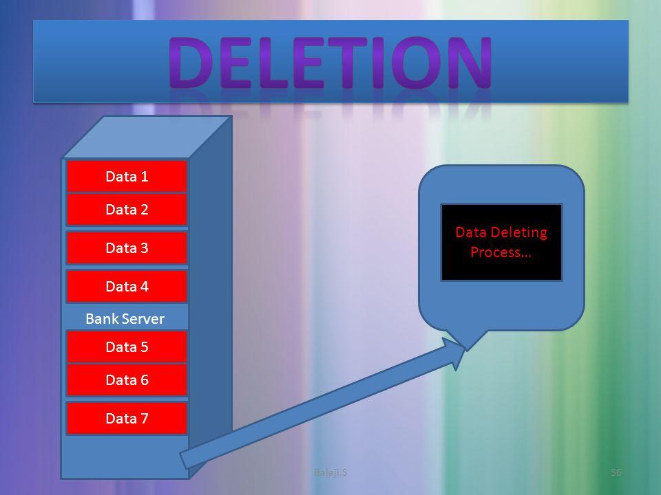 Bank Server Data 1 Data 4 Data 5 Data 6 Data 7 Data 2 Data 3 Hacker Data Deleting Process… 56Balaji.S