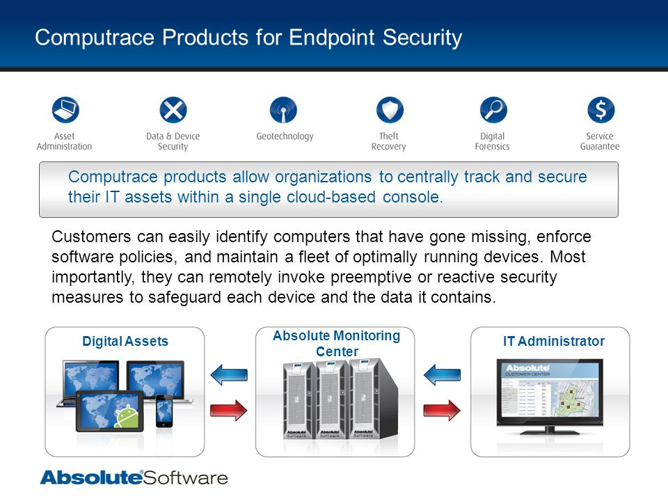 Computrace Products for Endpoint Security Digital Assets Absolute Monitoring Center IT Administrator Computrace products allow organizations to centrally track and secure their IT assets within a single cloud-based console.