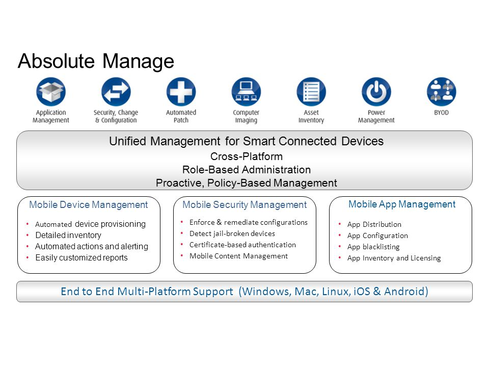 Absolute Manage – Additional Features Absolute Manage can utilize Computrace's Persistence to ensure you will always have management access to your devices Absolute Manage's Extensible Architecture allows for simple customizations that will allow you to manage your world as you see fit Real World Extensibility Examples Image Version Control & Awareness Process Improvements with automated on-boarding tools PO Numbers provide Asset & Vendor data to IT & AP for audit Tag assets with organizational owner, role, physical location