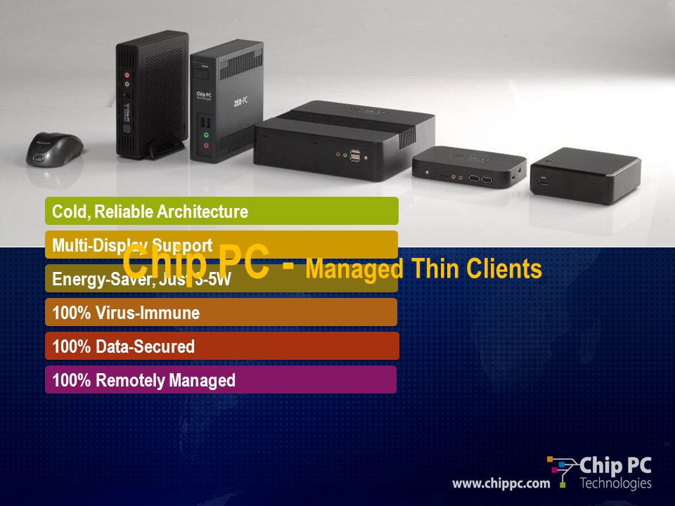 Energy-Saver, Just 3-5W Cold, Reliable Architecture Multi-Display Support 100% Virus-Immune 100% Data-Secured 100% Remotely Managed Chip PC - Managed Thin Clients
