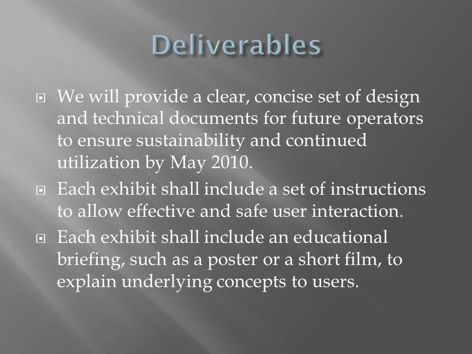  Previous project integration: Matt and Derek  Labview programming: Matt and Simon  Lighting system design: Derek  Documentation: Matt, Derek, and Simon  Testing: Matt and Simon