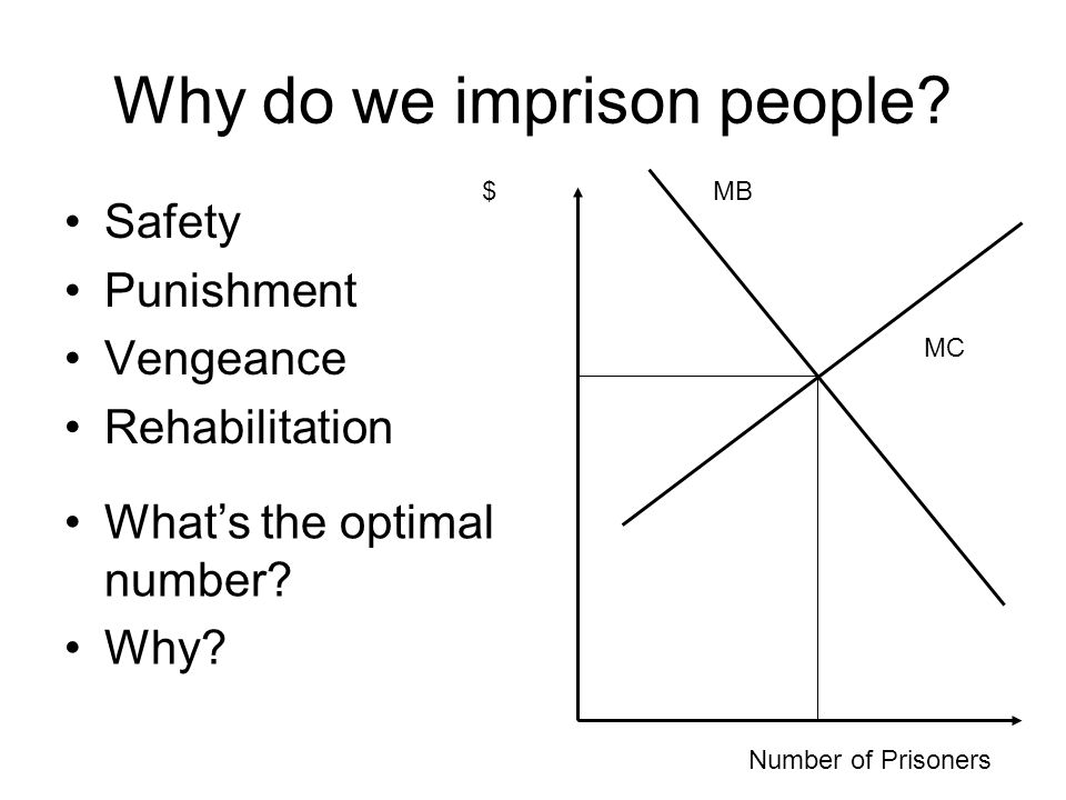 Why do we imprison people.Safety Punishment Vengeance Rehabilitation What's the optimal number.