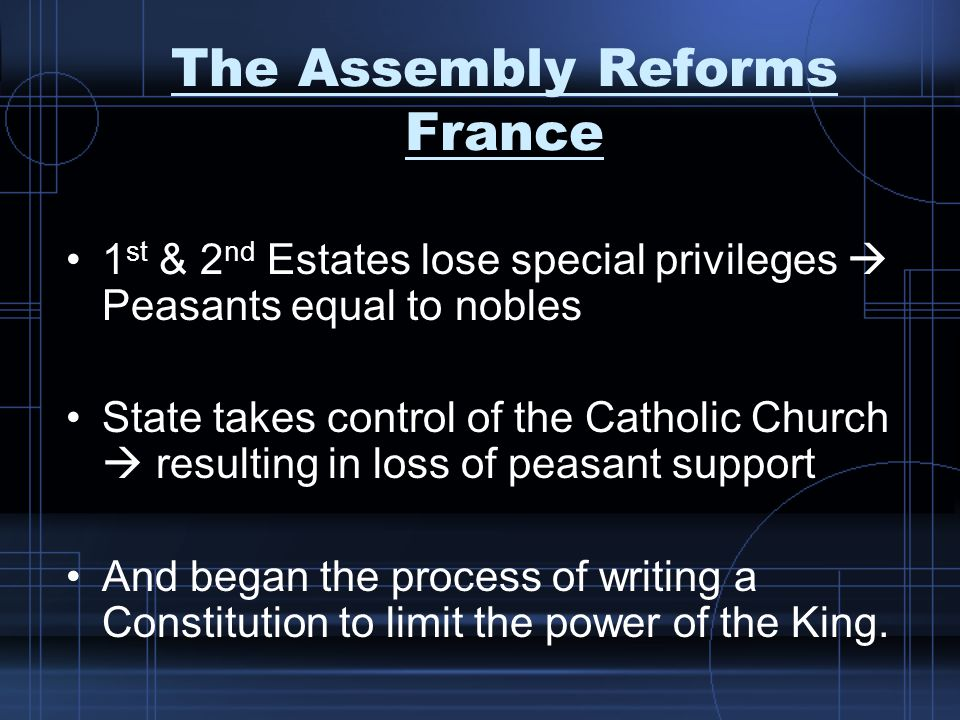 The Assembly Reforms France 1 st & 2 nd Estates lose special privileges  Peasants equal to nobles State takes control of the Catholic Church  resulting in loss of peasant support And began the process of writing a Constitution to limit the power of the King.