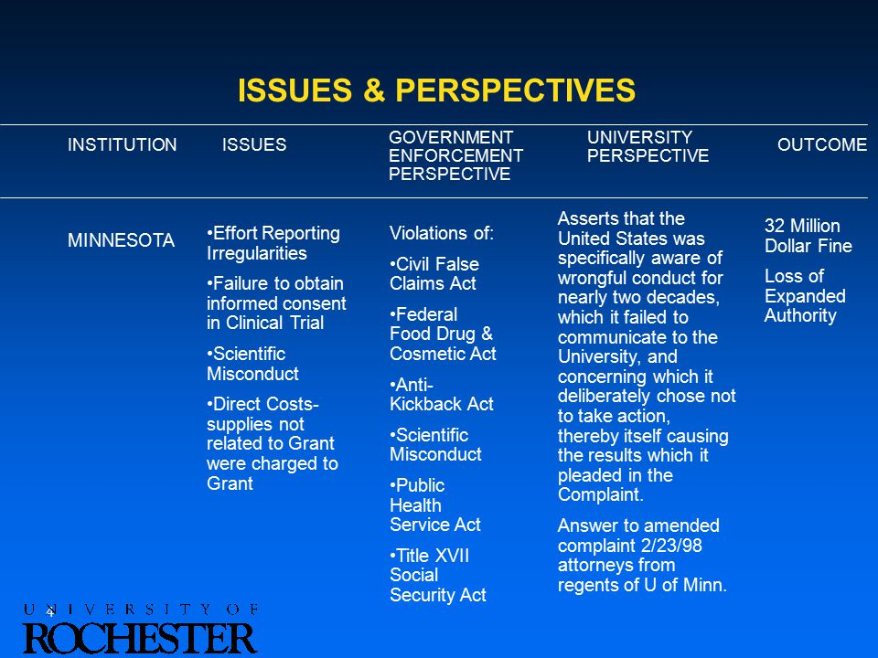 5 ISSUES & PERSPECTIVES GOVERNMENT ENFORCEMENT PERSPECTIVE UNIVERSITY PERSPECTIVE OUTCOMEINSTITUTION Wisconsin Madison ISSUES Overstating # of Sponsors on Grant Application FraudMere Puffery - Listed on his grant application in hopes that they actually would become sponsors 10K Fine 3 months imprison- ment for PI