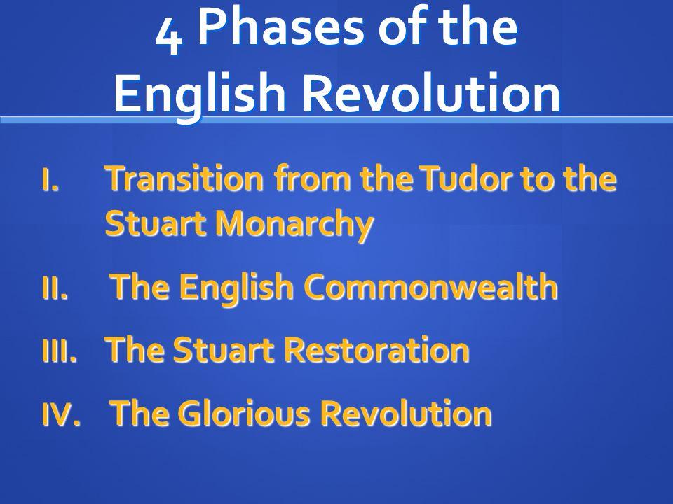Puritan Vs Anglican Parliament Vs King English Revolution