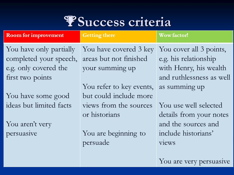  Success criteria Room for improvementGetting thereWow factor.