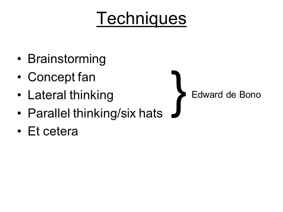 Techniques Brainstorming Concept fan Lateral thinking Parallel thinking/six hats Et cetera } Edward de Bono