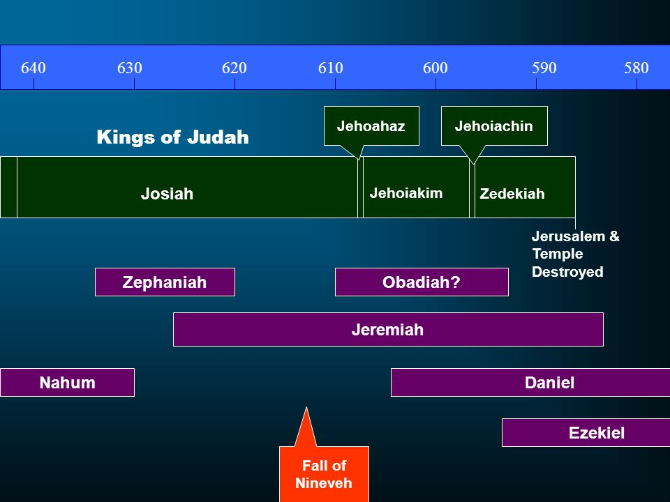 Does Jonah represent the nation of Israel.If so, what are the points of similarity.