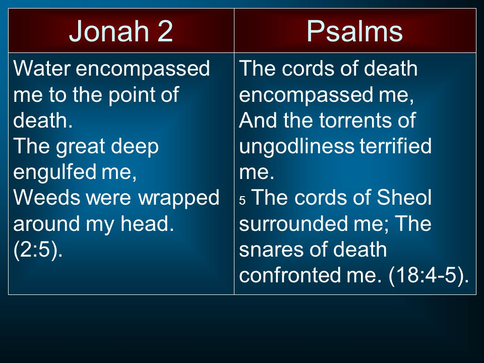 Jonah 2Psalms Water encompassed me to the point of death.