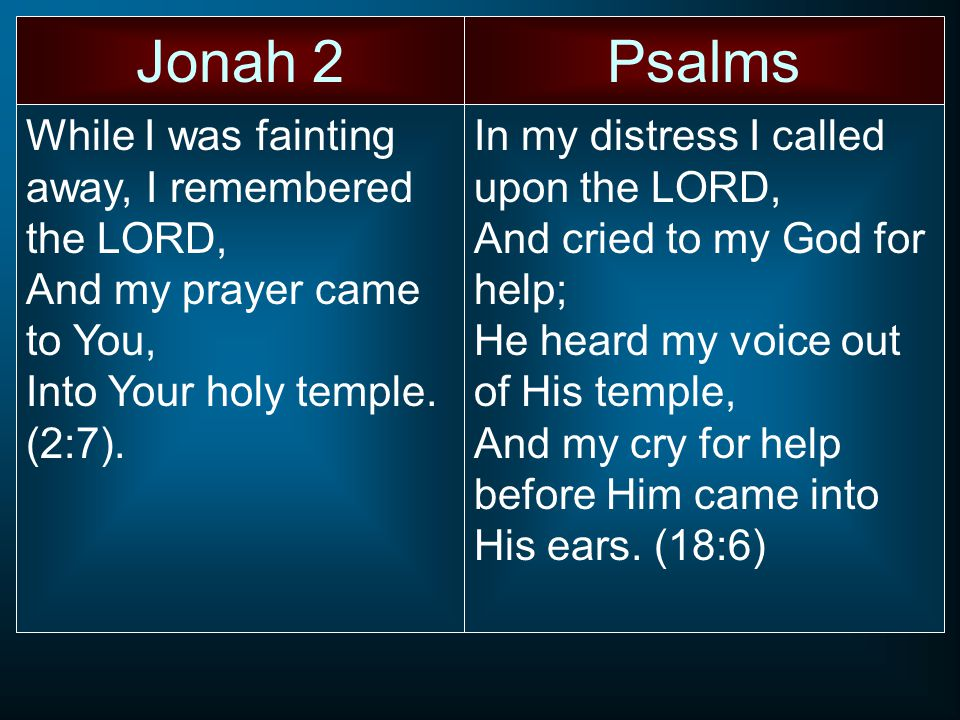 Jonah 2Psalms While I was fainting away, I remembered the LORD, And my prayer came to You, Into Your holy temple.