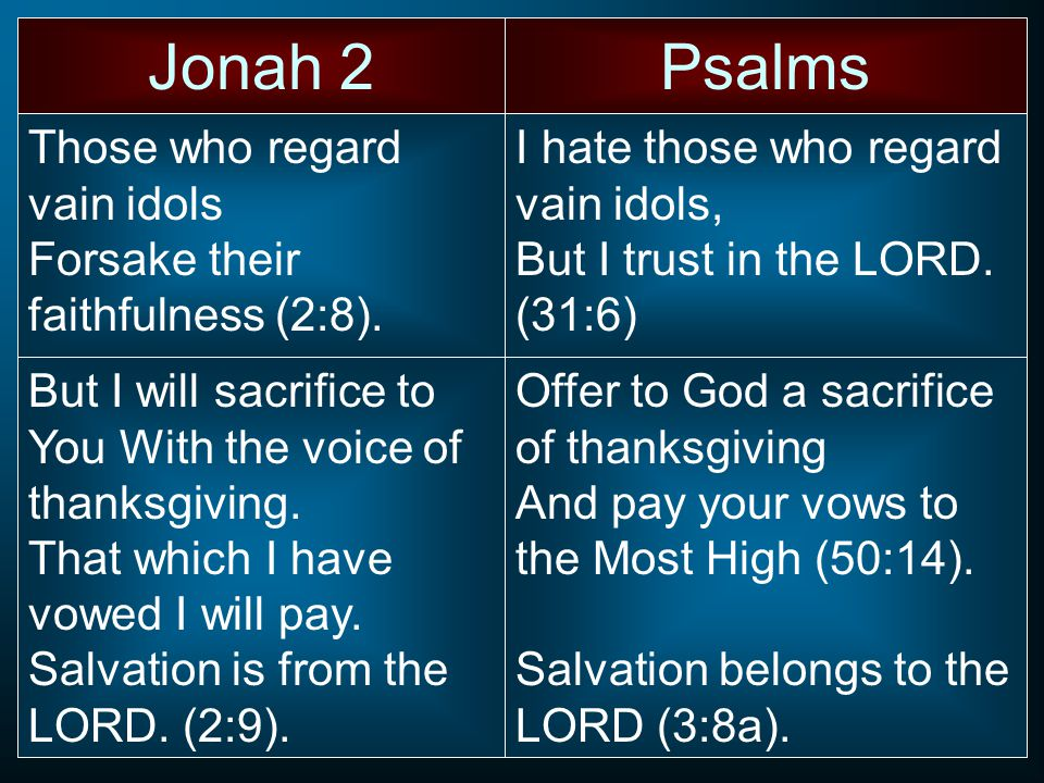 Jonah 2Psalms Those who regard vain idols Forsake their faithfulness (2:8).
