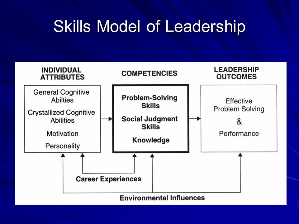 Skills Model of Leadership
