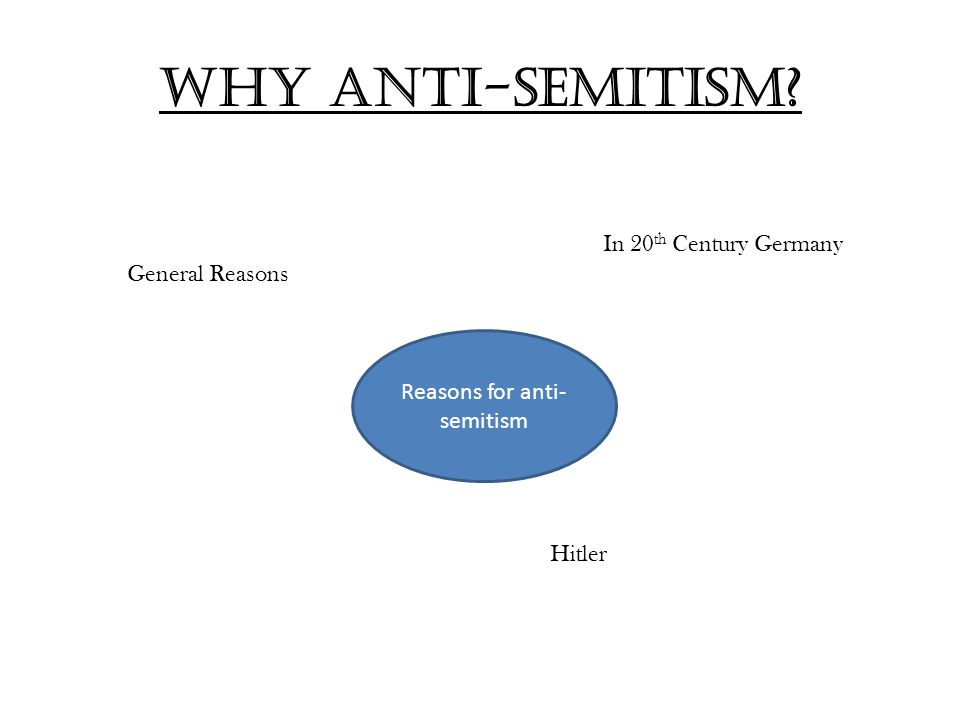 Why anti-Semitism? Reasons for anti- semitism General Reasons In 20 th Century Germany Hitler
