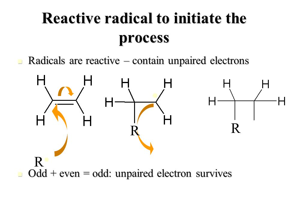 Reactive radical to initiate the process Radicals are reactive – contain unpaired electrons Radicals are reactive – contain unpaired electrons Odd + even = odd: unpaired electron survives Odd + even = odd: unpaired electron survives R●R● ● R R