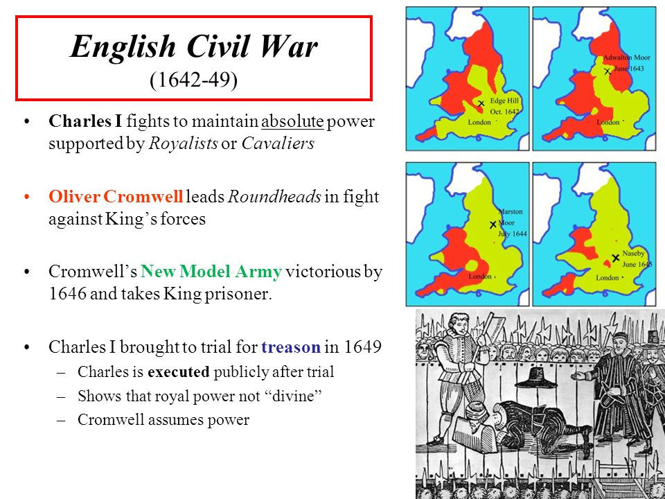 English Civil War (1642-49) Charles I fights to maintain absolute power supported by Royalists or Cavaliers Oliver Cromwell leads Roundheads in fight