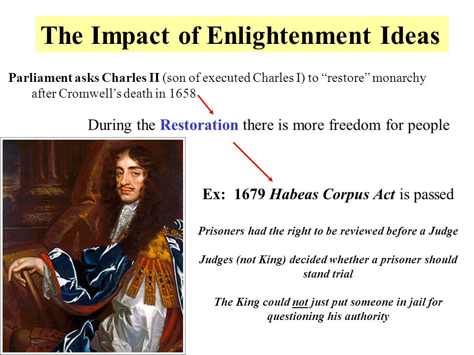 """Parliament asks Charles II (son of executed Charles I) to """"restore"""" monarchy after Cromwell's death in 1658 During the Restoration there is more freed"""