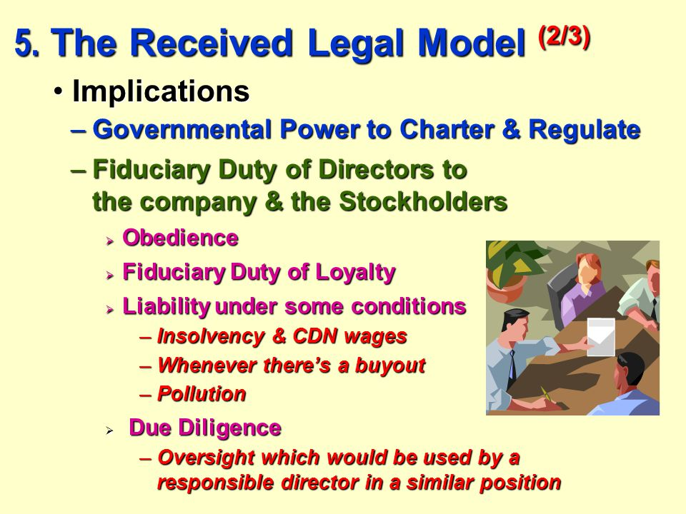 –Governmental Power to Charter & Regulate –Fiduciary Duty of Directors to the company & the Stockholders  Obedience  Fiduciary Duty of Loyalty  Lia