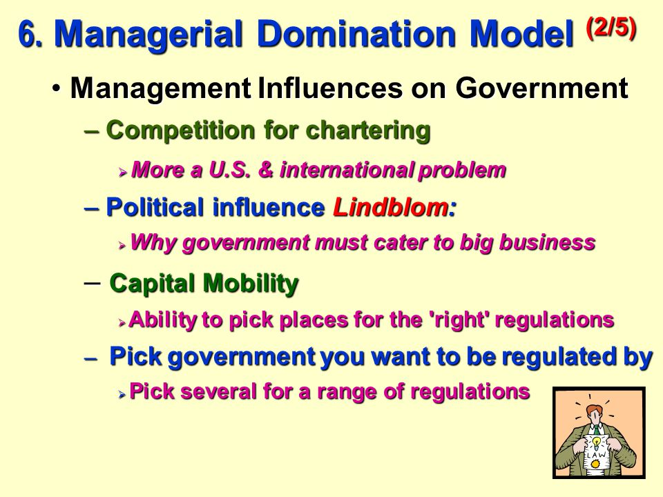 6. Managerial Domination Model (2/5) Management Influences on Government Management Influences on Government – Competition for chartering  More a U.S