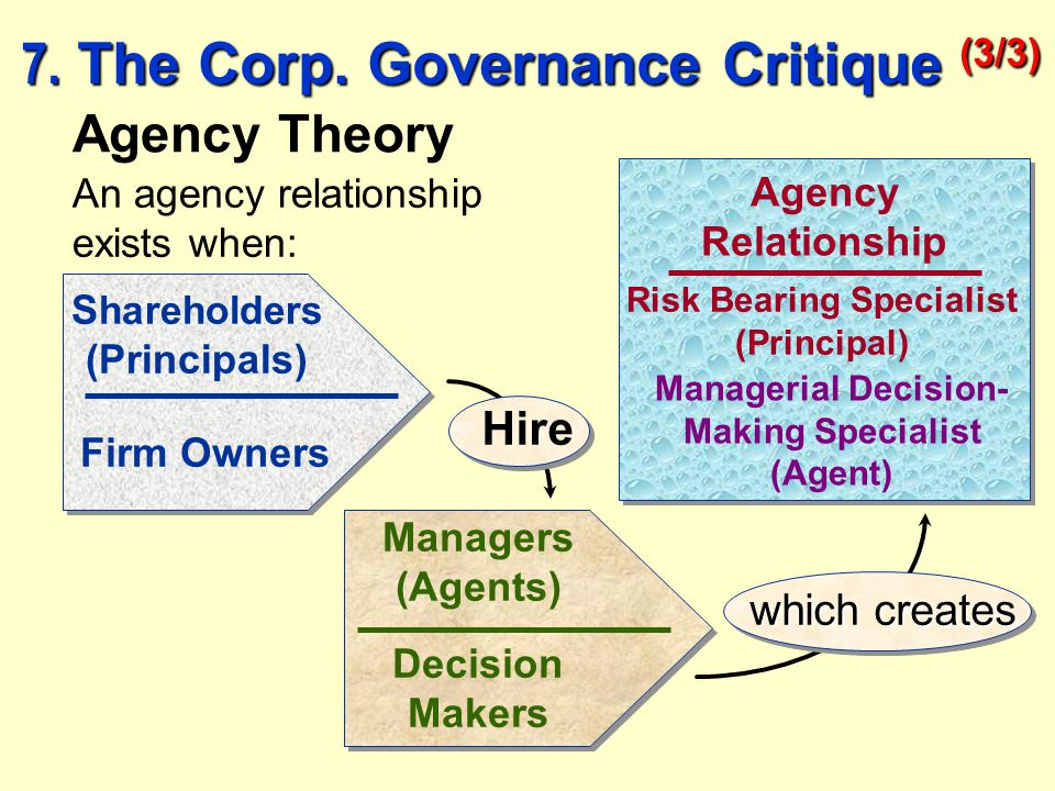 Agency Relationship Risk Bearing Specialist (Principal) Managers (Agents) Decision Makers which creates Managerial Decision- Making Specialist (Agent)