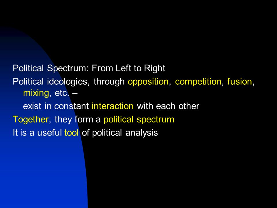 Political Spectrum: From Left to Right Political ideologies, through opposition, competition, fusion, mixing, etc.