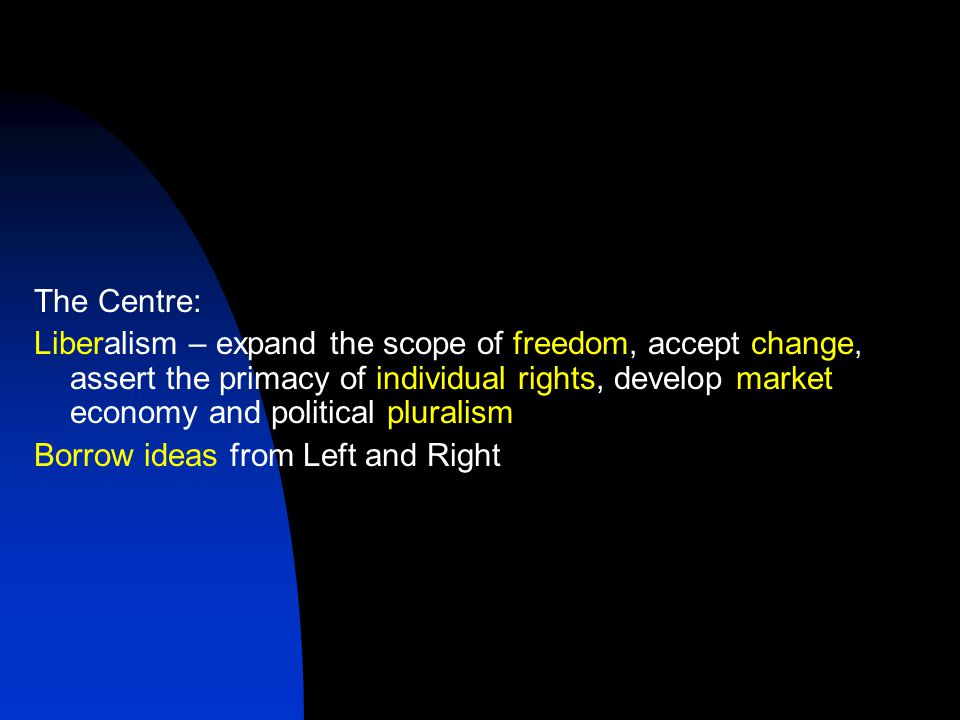 The Centre: Liberalism – expand the scope of freedom, accept change, assert the primacy of individual rights, develop market economy and political pluralism Borrow ideas from Left and Right