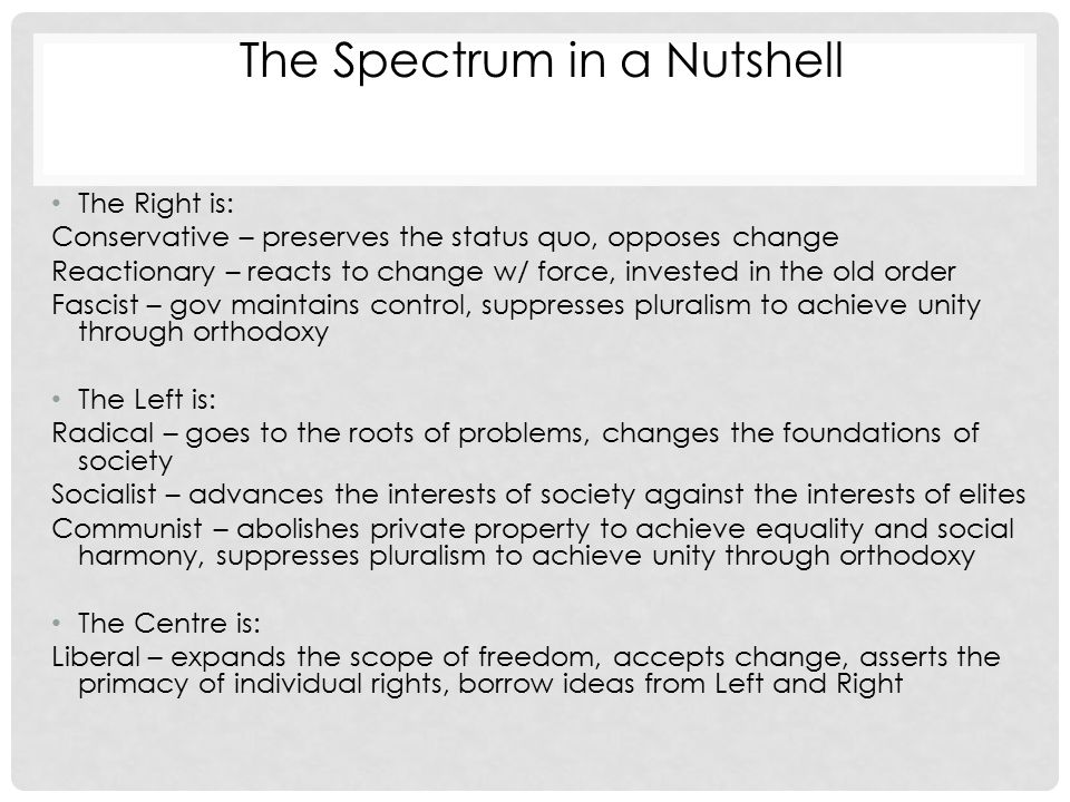 The Spectrum in a Nutshell The Right is: Conservative – preserves the status quo, opposes change Reactionary – reacts to change w/ force, invested in the old order Fascist – gov maintains control, suppresses pluralism to achieve unity through orthodoxy The Left is: Radical – goes to the roots of problems, changes the foundations of society Socialist – advances the interests of society against the interests of elites Communist – abolishes private property to achieve equality and social harmony, suppresses pluralism to achieve unity through orthodoxy The Centre is: Liberal – expands the scope of freedom, accepts change, asserts the primacy of individual rights, borrow ideas from Left and Right
