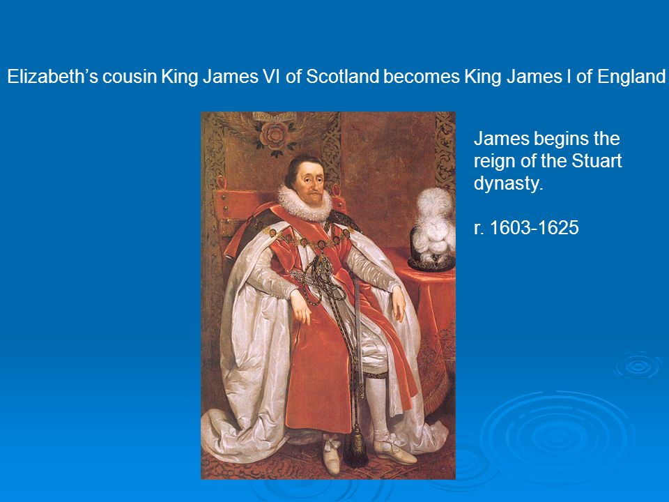 Elizabeth's cousin King James VI of Scotland becomes King James I of England James begins the reign of the Stuart dynasty.