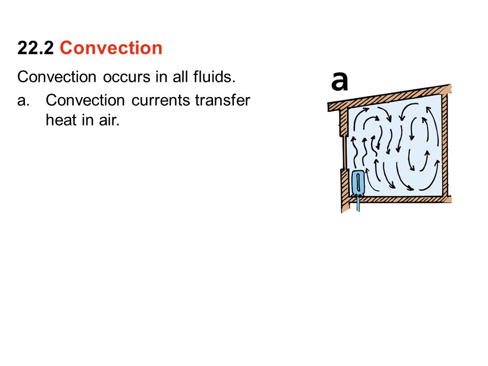 Convection occurs in all fluids. a.Convection currents transfer heat in air. 22.2 Convection