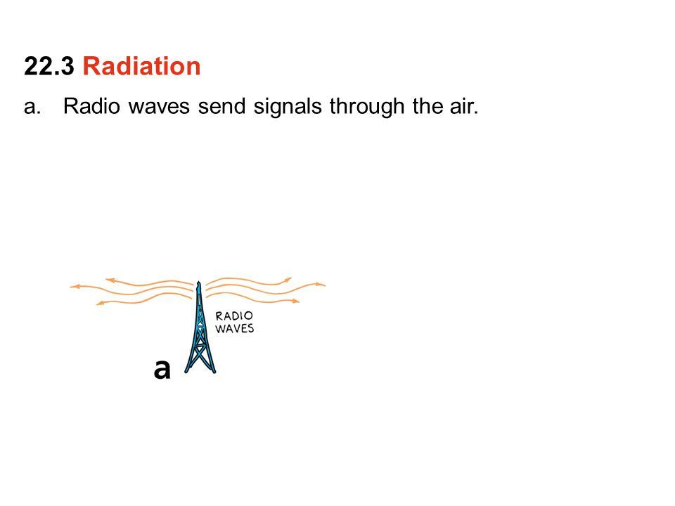 a.Radio waves send signals through the air. 22.3 Radiation
